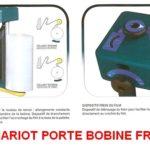 chariot porte bobine