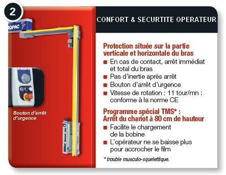 contrôle de sécurité