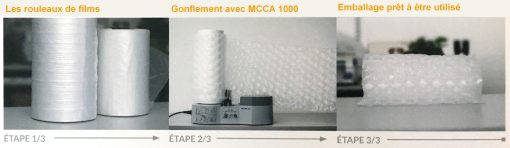 Processus fabrication coussins d'air